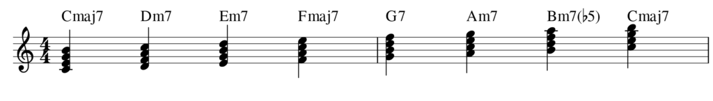 Armonizzazione della scala maggiore di Do teoria musicale per basso elettrico.