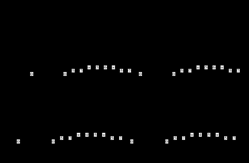 Idea 1 di groove per basso elettrico con trascrizione e audio