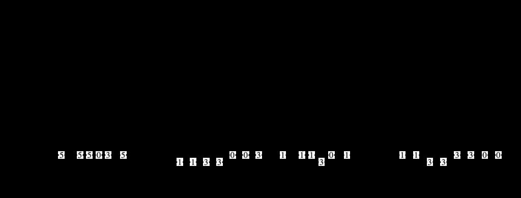 Trascrizione per basso elettrico di Juice di Lizzo.