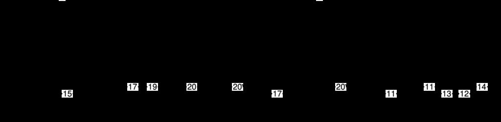 Trascrizione per basso elettrico